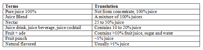 Juice terms